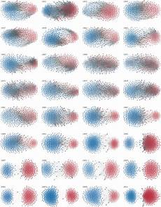 Congress Ideology Chart Political Partisanship In Three Stunning Charts
