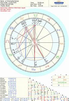 Biel Natal Chart 29 Venus In Astrology Chart Astrology For You