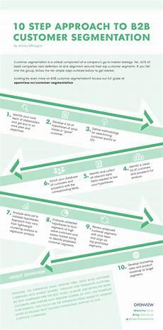 Customer Segmentation 10 Step Approach To B2b Customer Segmentation Infographic