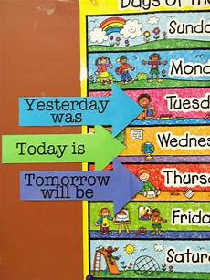 How To Make Schedules Visual Schedule For Preschoolers And Toddlers Free