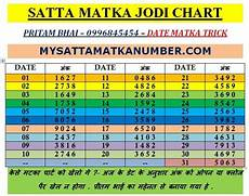 Matka Satta Number Chart Desawar Pin By Baldev Kalathiya On Open With Images Winning