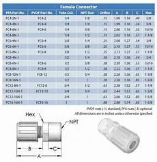 Pfa Compatibility Chart Fc4 8n 1 Fit Line Female Connector Fitting Valin