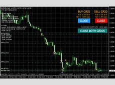 Free Grid Trading Metatrader (MT4) Expert Advisor