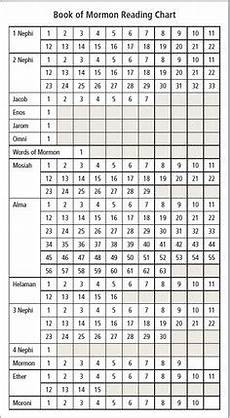 Book Of Mormon Chapters Chart Old Testament Required Reading Chapters Chart For