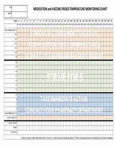 Vaccine Temperature Monitoring Chart Editable Vaccination Chart Templates To Submit Online In