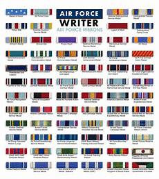 Us Army Service Ribbons Chart Gallery Usmc Military Ribbons