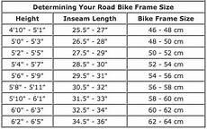Bike Frame Size Chart Cm Bicycle Sizing Fundamentals