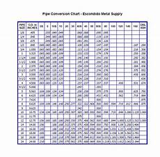 Pipe Schedule Chart Does The Wall Thickness On A Nominal Bore Size Pipe Change