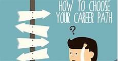 Your Career Caitlin Campbell S Marketing Blog The Five Ways To Choose