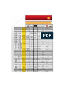 Chevron Grease Chart Cross Reference