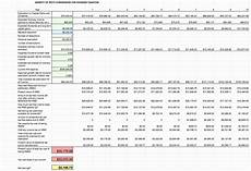 Social Security Break Even Calculator Excel Social Security Calculator Spreadsheet 2 Spreadsheet