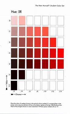 Munsell Chart Nuncketest Munsel Student Charts