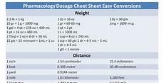 Dosage Conversion Chart Pharmacology Dosage Sheet Easy Conversions Nclex Quiz
