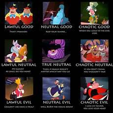 Alice In Wonderland Jazz Chart Alice In Wonderland Alignment Chart Alignmentcharts