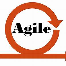 Agile Software Agile Software Development Coursera
