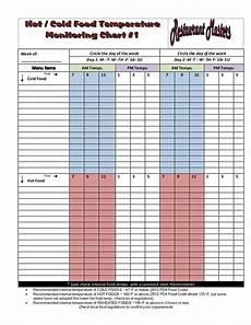 Daily Temperature Chart Temperature Chart