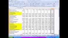 Financial Modeling Excel Cfa Level 2 Free Cash Flow Based Valuation Financial