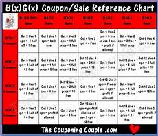 Coupon Chart Bogo Reference Chart Bxgx Sale Bxgx Coupon
