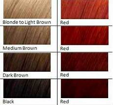 Reed Hair Color Chart Natural Red Hair Dye