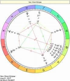 Solar Sign Chart Charts Of All Quot 2017 Eclipses Quot Including Total Solar