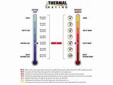Gram Insulation Chart Amazon Com 686 Boys Jinx Insulated Jacket Clothing