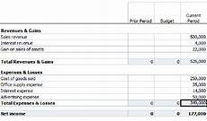 Bond Interest Expense Calculator How To Calculate The Interest Expense With Net Income And