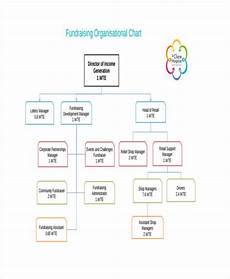 Hierarchy Chart By Akvelon 8 Hierarchy Chart Templates Free Sample Example Format