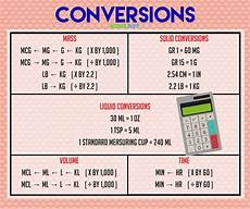 Dosage Conversion Chart A Nurse S Ultimate Guide To Accurate Drug Dosage