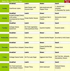 Diet Chart For Non Vegetarian Keto Diet Plan For Weight Loss India Pdf Akzamkowy Org