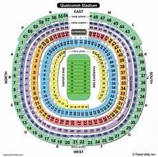 Chepauk Stadium Seating Charts Sdccu Stadium Seating Chart Seating Charts Amp Tickets