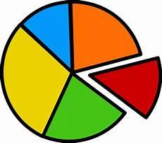 Artistic Pie Chart Pie Chart Clip Art 105877 Free Svg Download 4 Vector