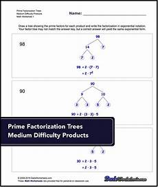 What Is Prime Factorization Factorization Gcd Lcm Prime Factorization These