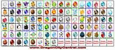Dragon Story Egg Chart And Times Image Egg Chart Png Dragon City Wiki