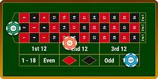 Roulette Strategies Best Roulette Strategy The Top Roulette Betting Systems