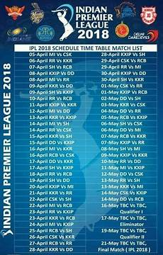 Point Chart Of Ipl 2018 Vivo Ipl 2020 Schedule Cricket Series Ipl 2020 Time Table