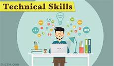 Managers Skills And Abilities A Comprehensive List Of Management Skills You Need To