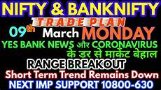 Nifty Option Premium Chart Bank Nifty Amp Nifty Tomorrow 09th March 2020 Daily Chart