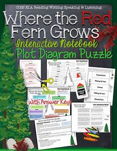 Where The Red Fern Grows Plot Chart 17 Best Images About Plot Diagram Puzzles On Pinterest