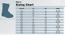 Snowboard Sizing Chart Mens Ski Hills And Ski Boots