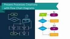 How To Make A Creative Chart Present Processes Creatively With Flow Chart Diagrams