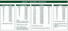 Aluminum Gauge Chart Gauge Conversion Chart Clark