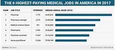 Jobs In Medical Assistant Field Highest Paying Medical Jobs In America Business Insider