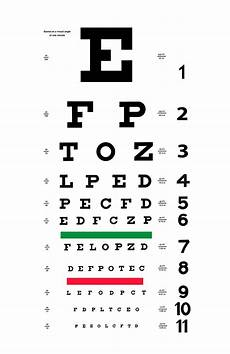 Eye Strength Chart Is There Lasik After Age 50 Woolfson Eye Institute
