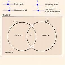 Venn Diagram Sets Calculator Venn Diagram Calculator Geogebra
