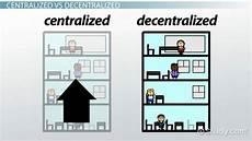 Centralized Organizational Chart Decentralized Organization Definition Amp Chart Video