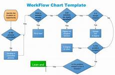Workflow Chart Template Get Workflow Chart Template In Excel With Images Flow