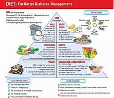 Food Chart For Diabetic Download Diet Chart For Bgr 34 Anti Diabetic Medicine