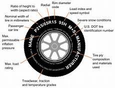 Tire Identification Chart Tire Code Wikipedia