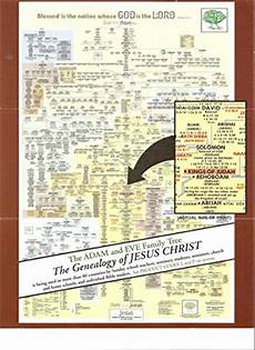 Adam And Family Chart Biblical Wall Charts The Family Tree From Adam To Jesus