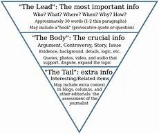 Journalistic Style How To Structure An Article The Inverted Pyramid The
